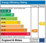 EPC - Energy Efficiency Rating